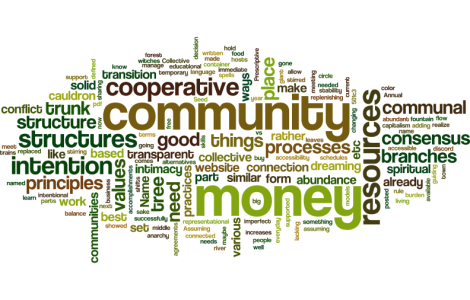 Community Money Visioning Word Cloud